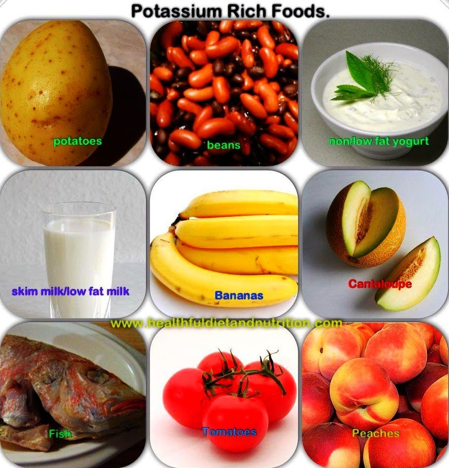 What Foods Are Low In Sodium And Potassium